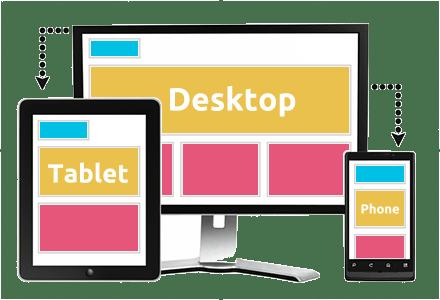 responsive design mobile website desktop tablet phone