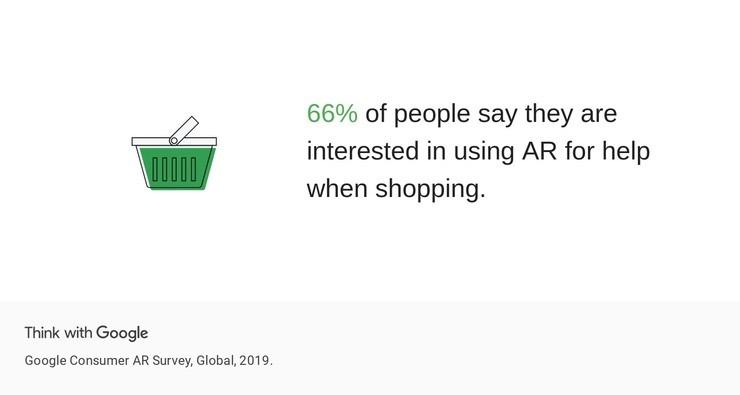 Google Consumer AR Survey