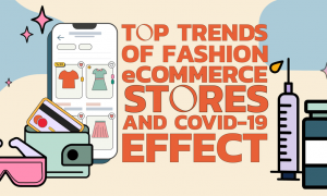 Top Trends of Fashion eCommerce Stores and COVID-19 Effect