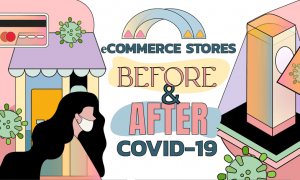 eCommerce Stores Before and After COVID-19